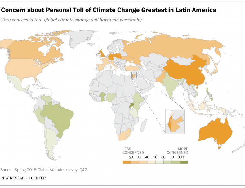 Concern about Personal Toll of Climate Change