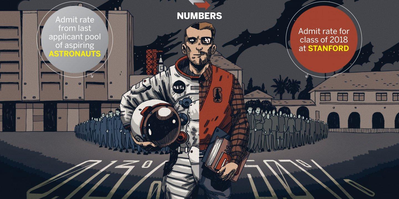 NumbersAstronauts