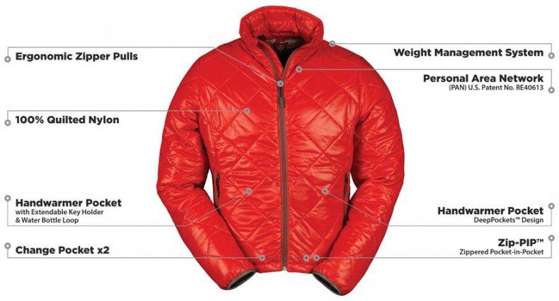 12_03_gadgets_jacket