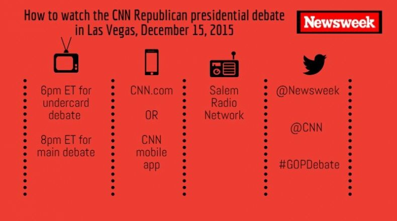 Debate infographic twitter sized
