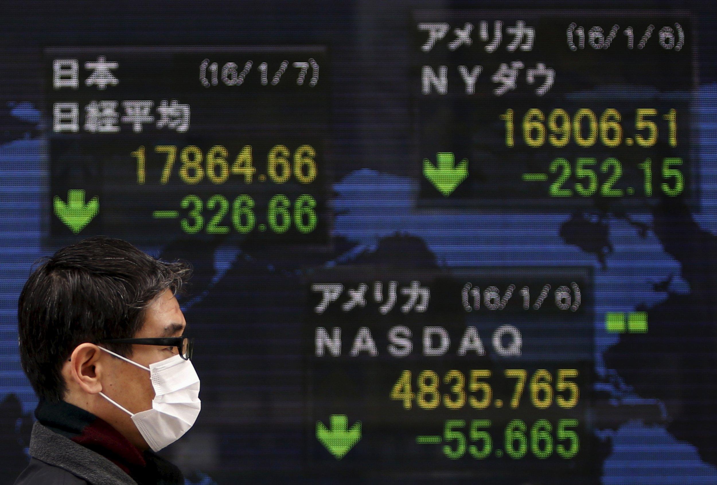 China stock market falls again