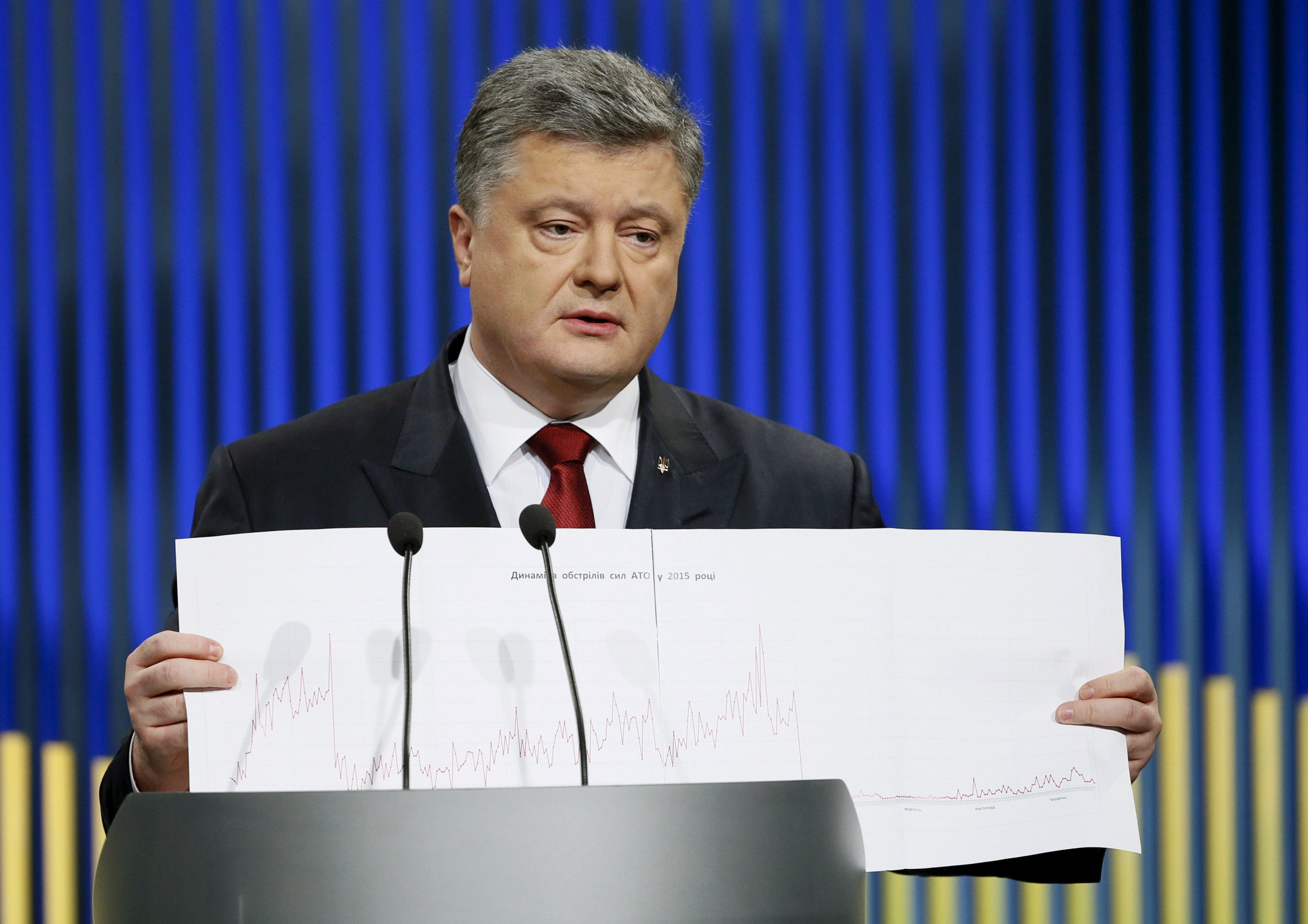 Has Ukraine's President forgotten how to speak Ukrainian?