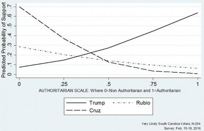 02_29_trump_authortarianism_01