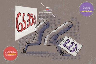 NumbersBandwidth