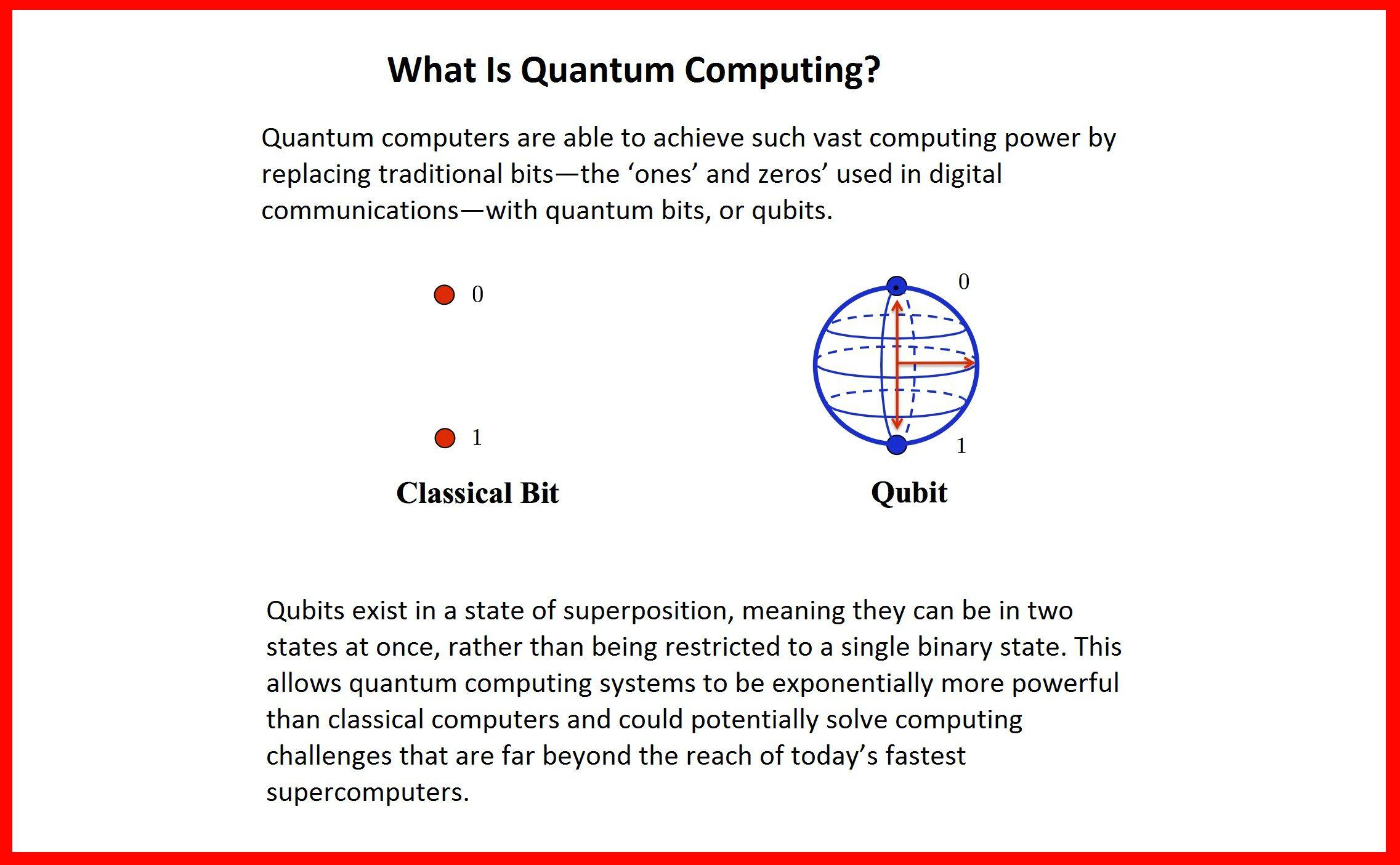 Europe's Billion Euro Bet on Quantum Computing