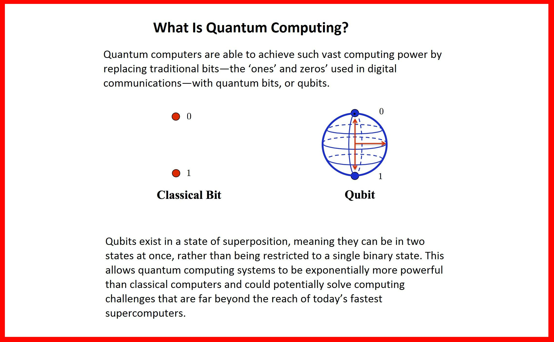 IBM Makes Quantum Computing Available to Anyone