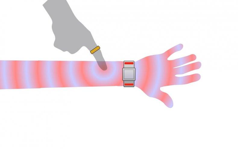 skintrack smartwatch