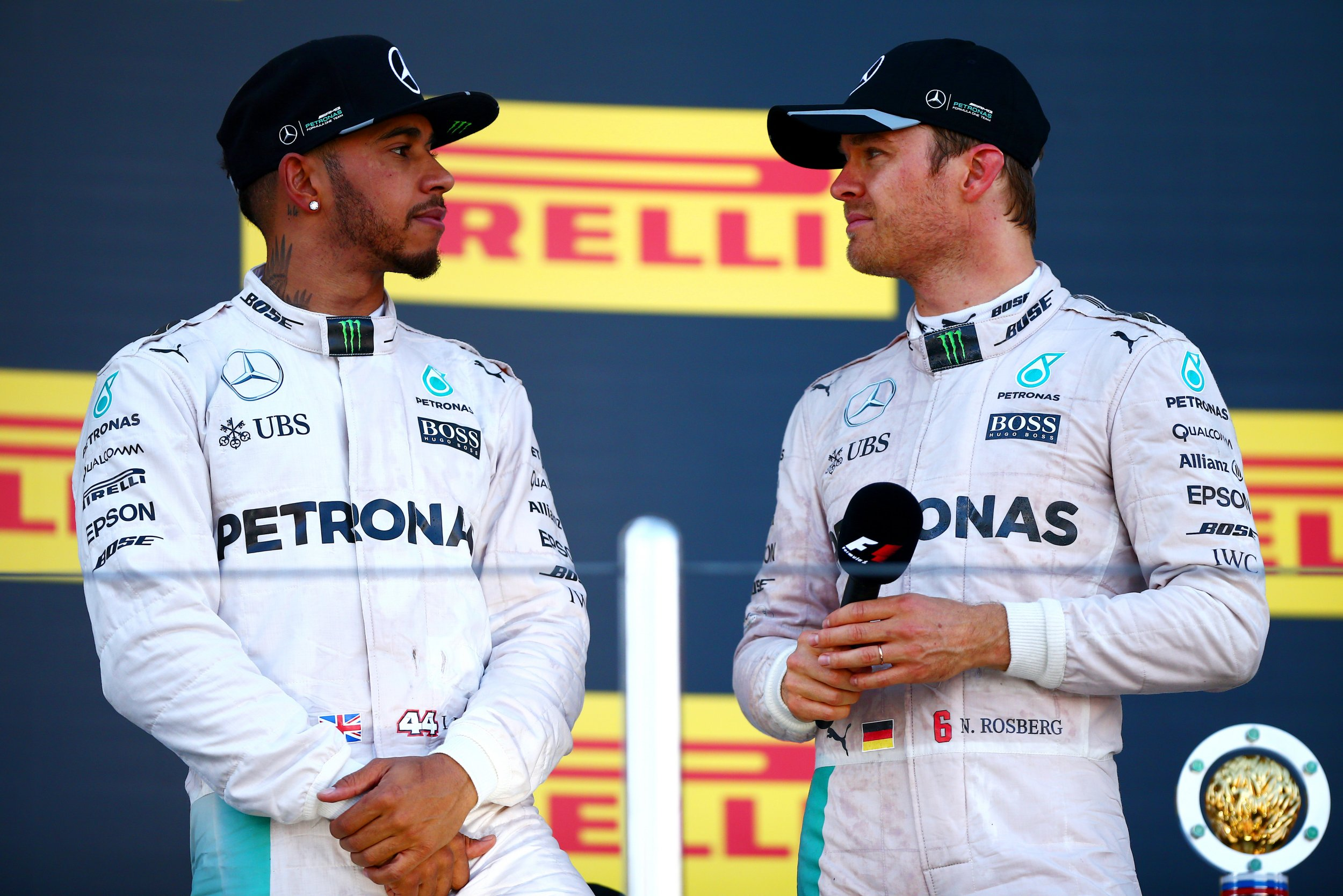 nico rosberg and lewis hamilton relationship