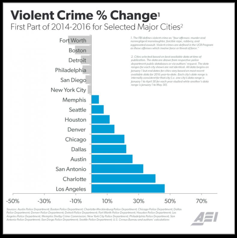 06_23_Violent_Crime_01