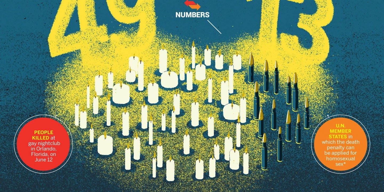 NumbersLGBT