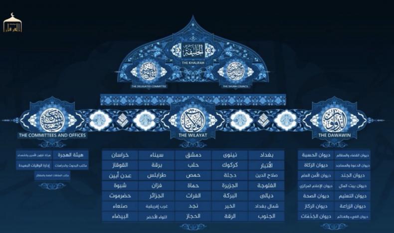 ISIS Caliphate Video