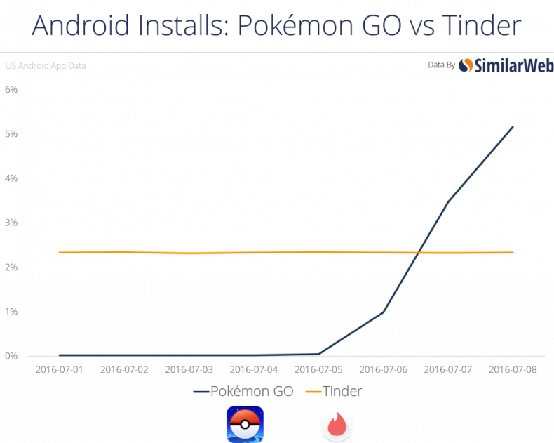 pokemon go security android malware