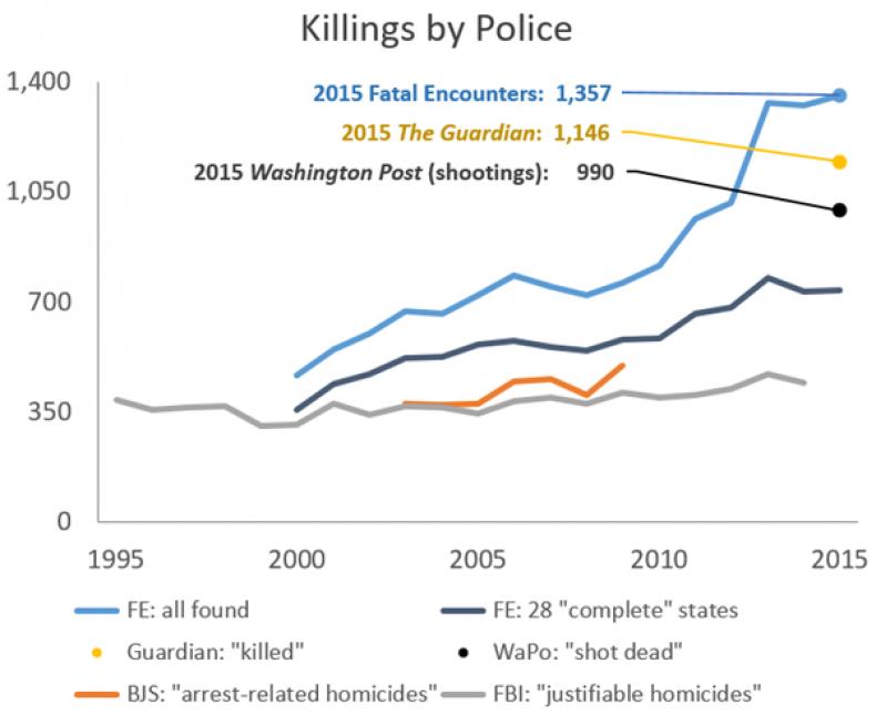 07_16_killings_police_01