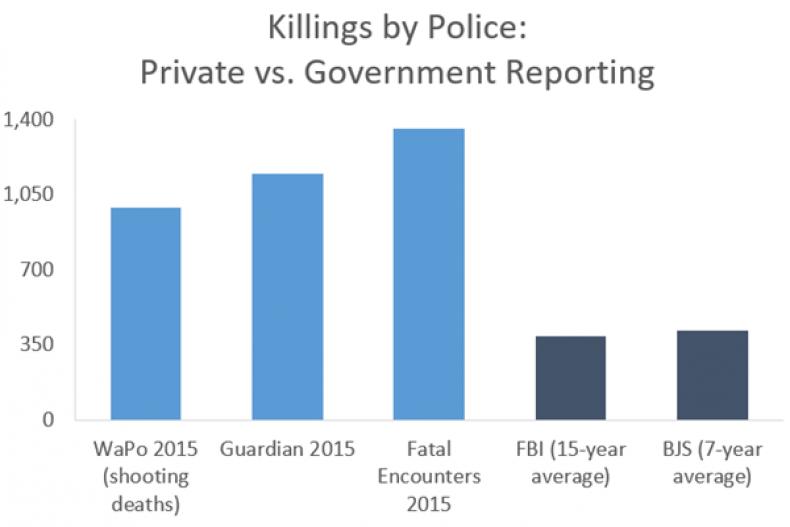 07_16_killings_govt_01