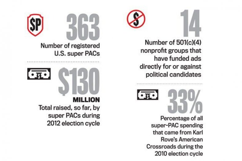 super-pac-nb10graphic