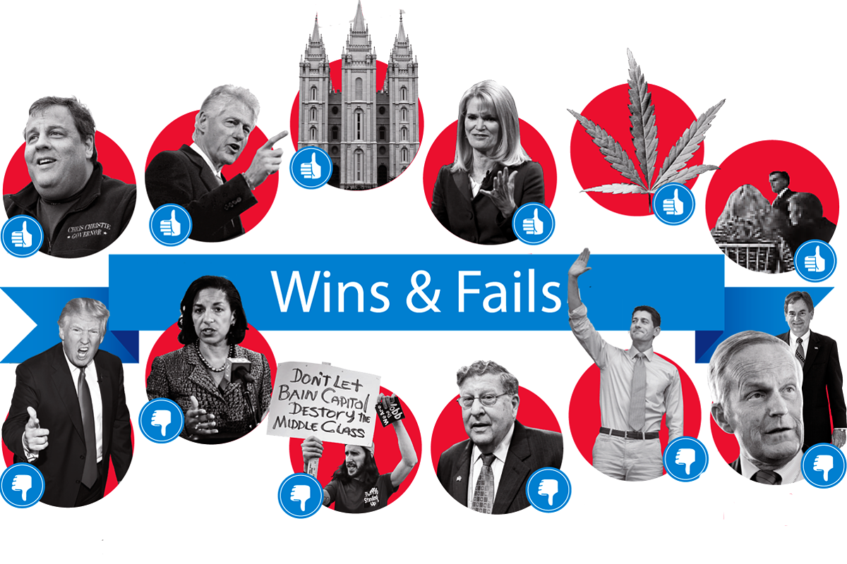 Wins and Fails