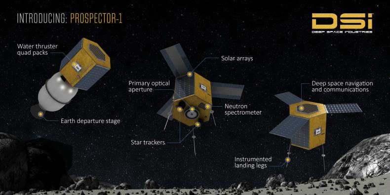 asteroid mining deep space industries prospector-1