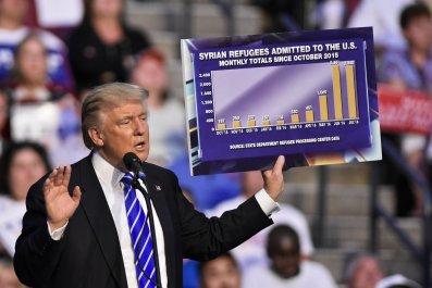 Donald Trump US ISIS Rally