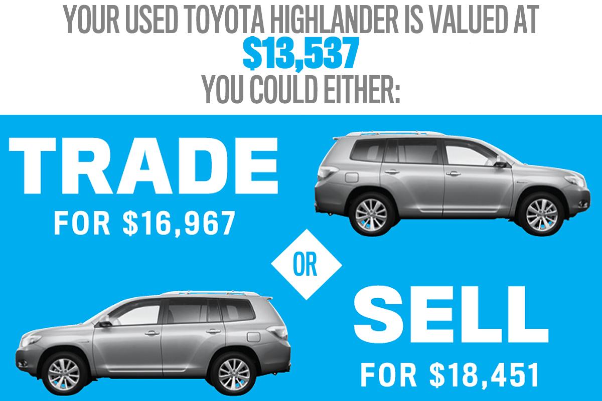 Toyota Highlander Illo