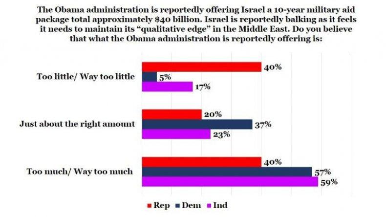 09_16_israel_poll_01