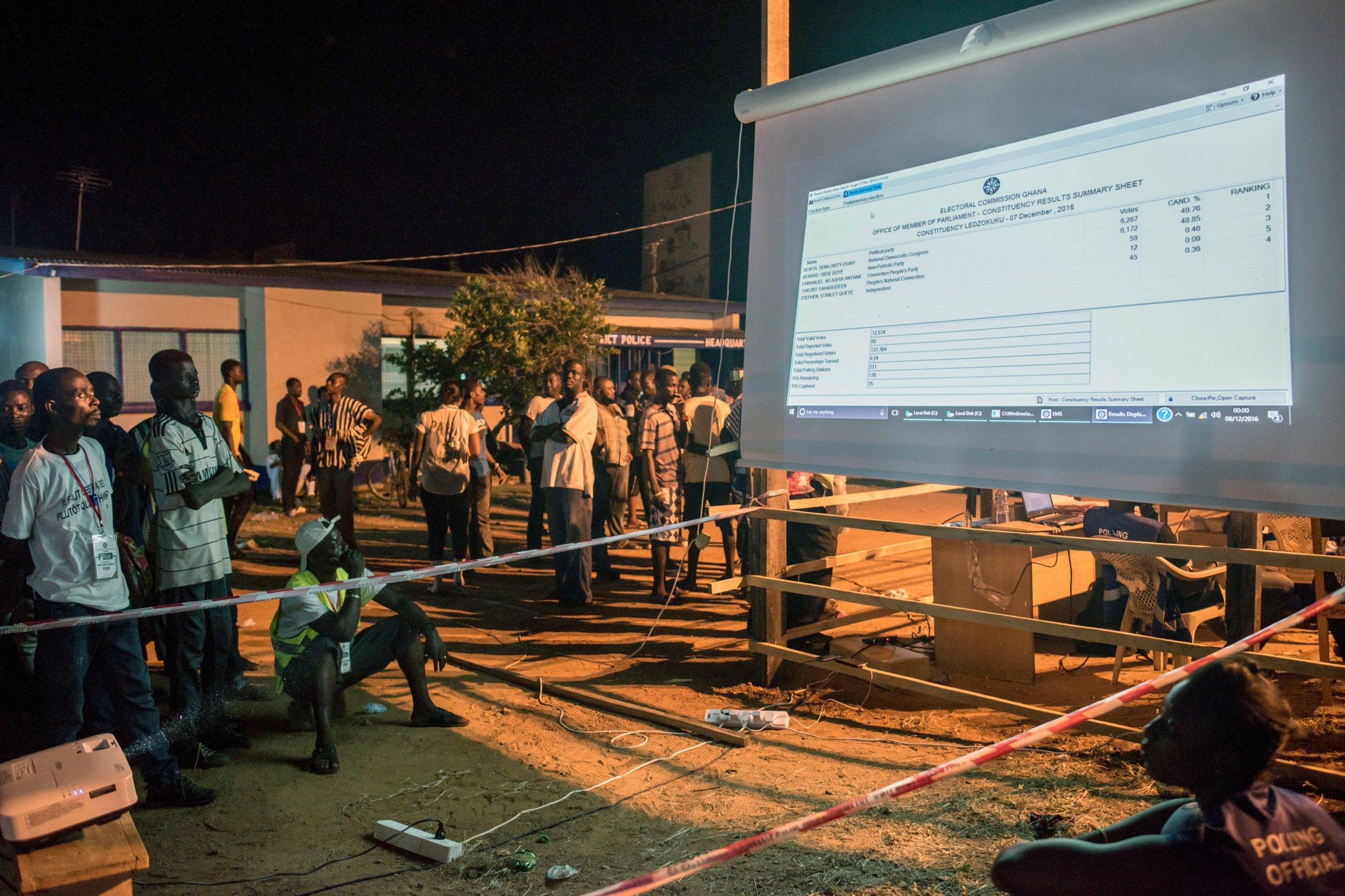 Ghana election result