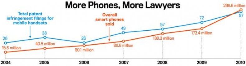data-beast-tech-lawsuits-NB60-secondary.jpg