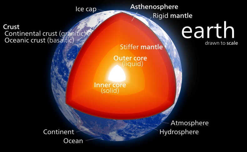 EarthsInterior