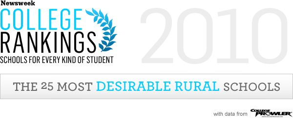 college-rankings-ed02-most-desirable-rural-intro