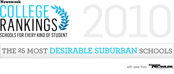 college-rankings-ed03-most-desirable-suburban-intro