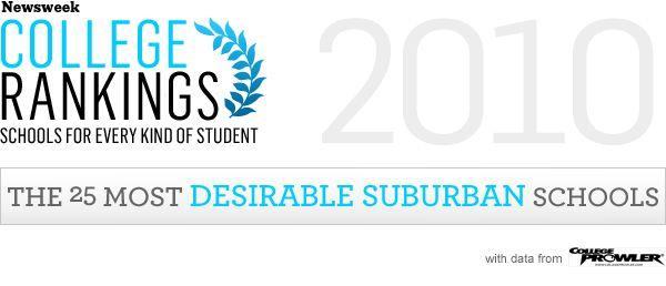 college-rankings-ed03-most-desirable-suburban-intro