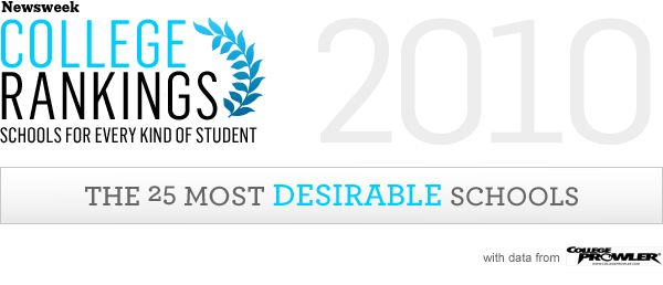 college-rankings--ed01-most-desirable-intro