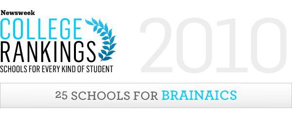 college-rankings-brainiacs-intro-v2
