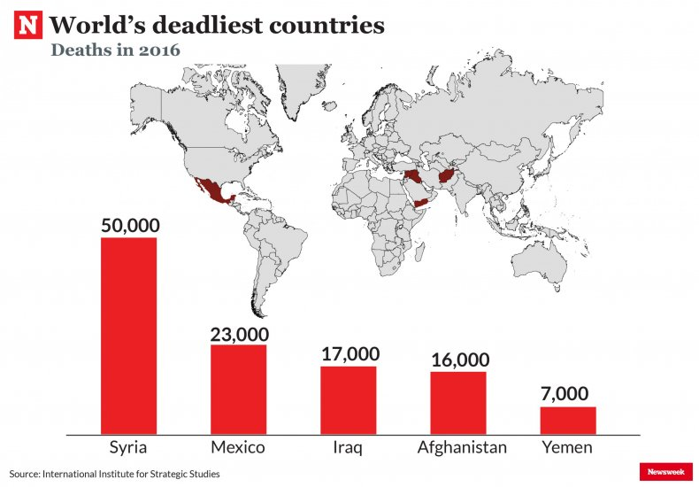 DeadliestCountries
