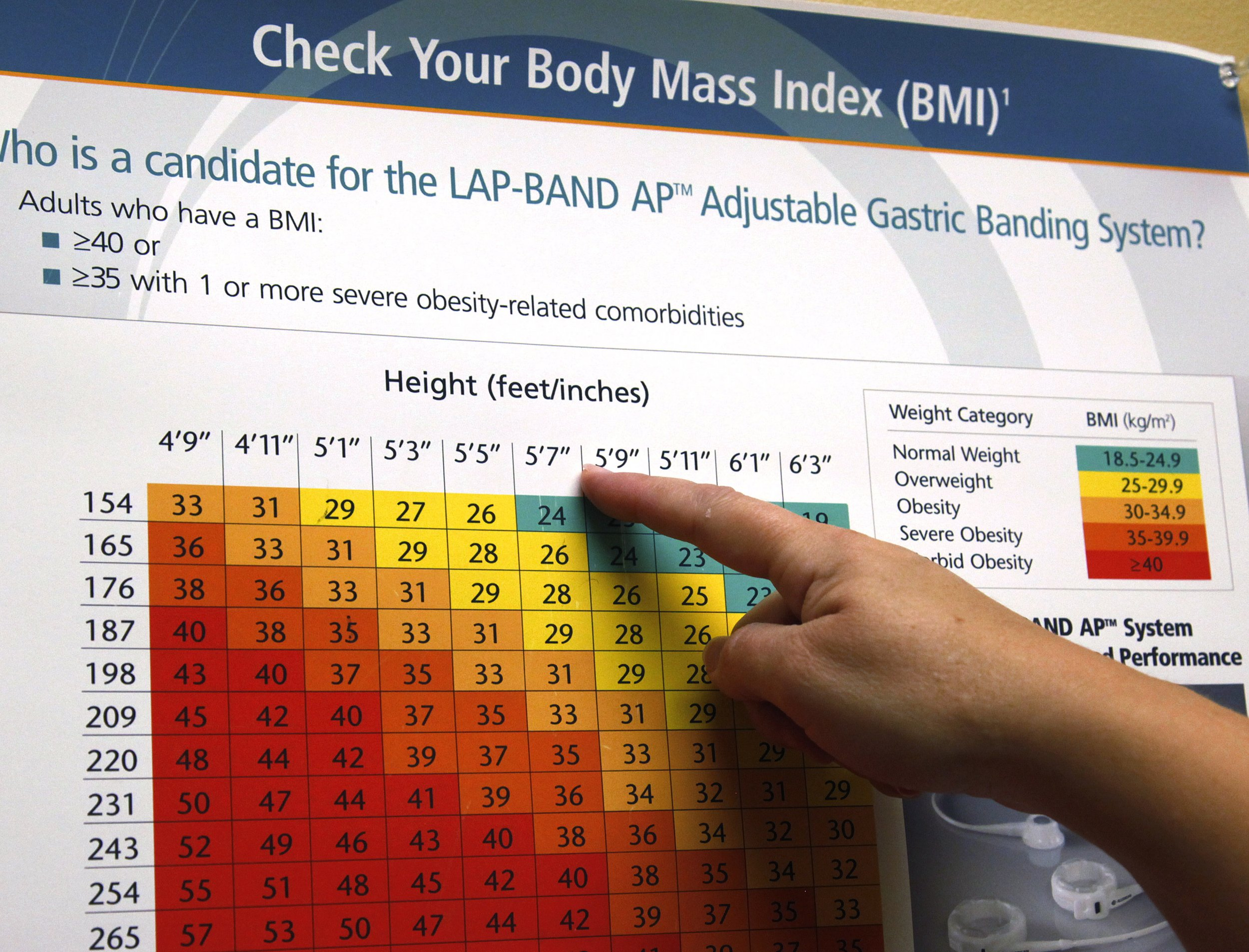 Theres A Dangerous Racial Bias In The Body Mass Index