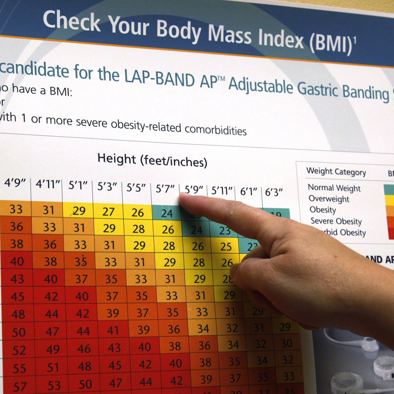 There's a Dangerous Racial Bias in the Body Mass Index