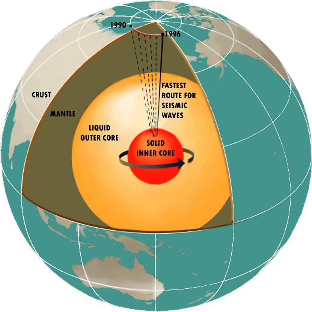 nasa earth interior
