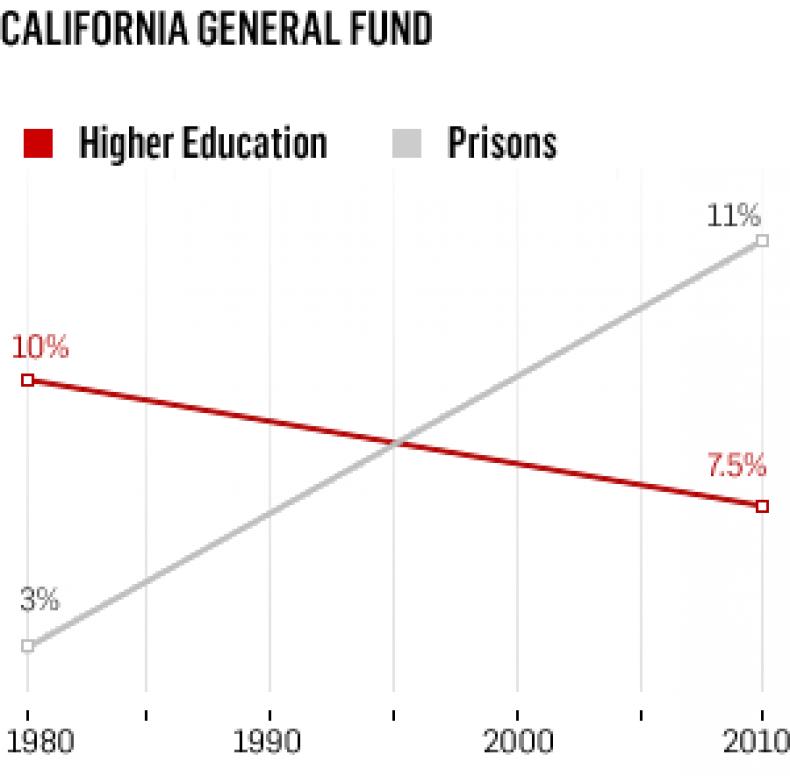 california_general_fund