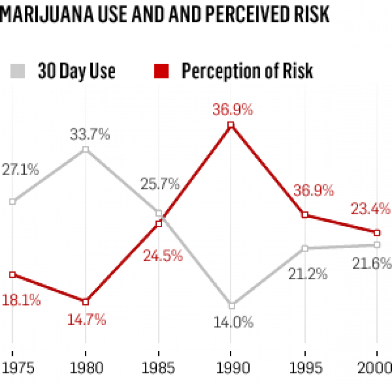 marijuana_use