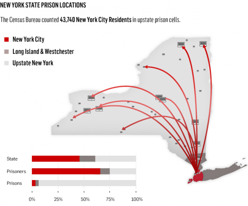 new_york_state_prison_locations.png