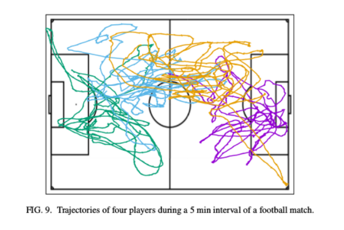 soccer-players