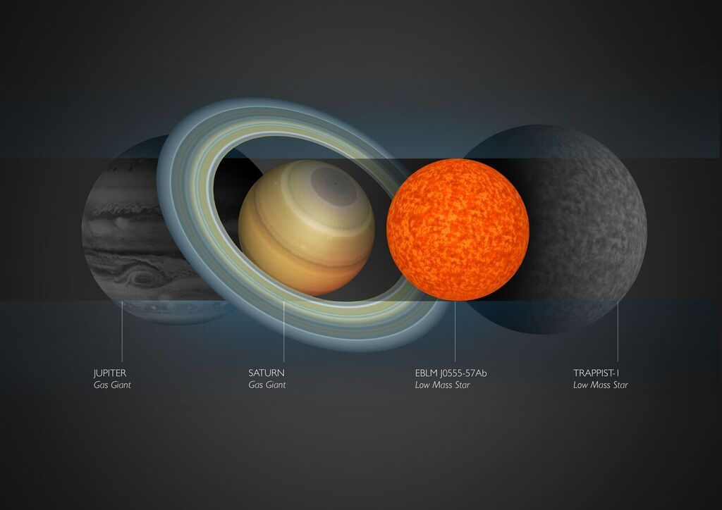 Saturn and smallest star