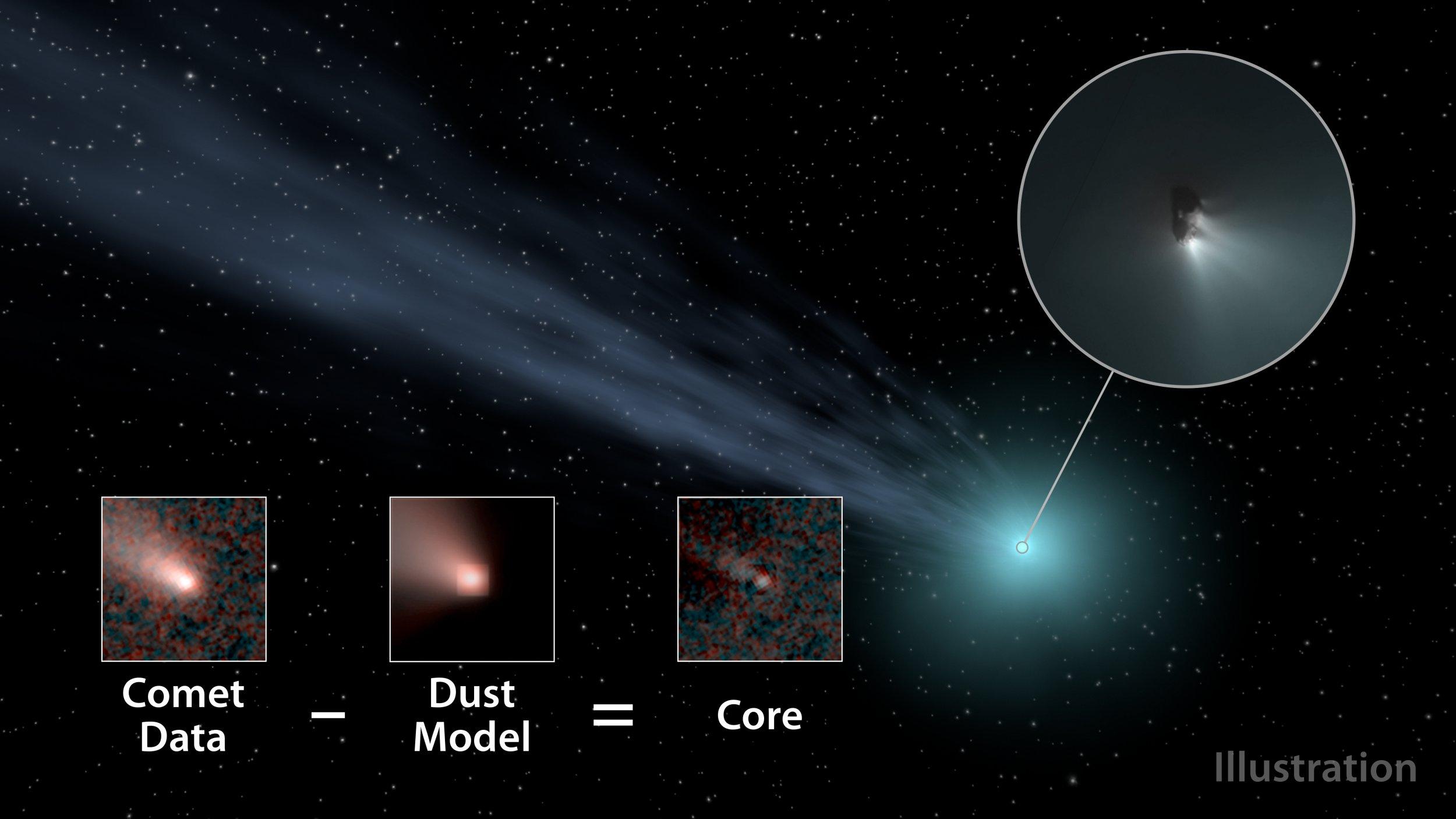 Hay muchos mas cometas en el sistema solar de lo que creemos