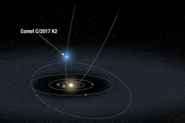 Comet K2