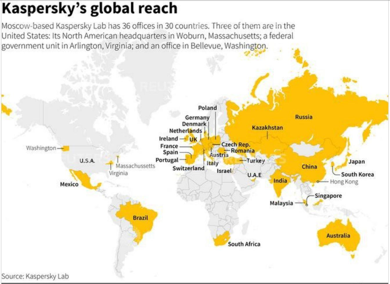kaspersky antivirus hacked russian spies