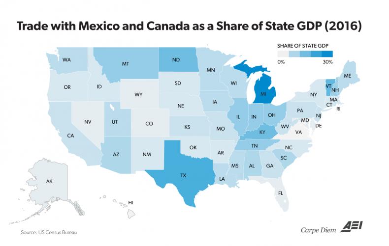 State_trade_naftaB