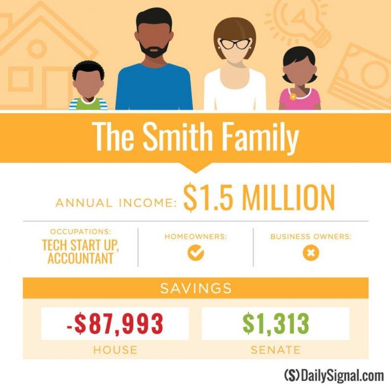 smithfamily-1024x1024