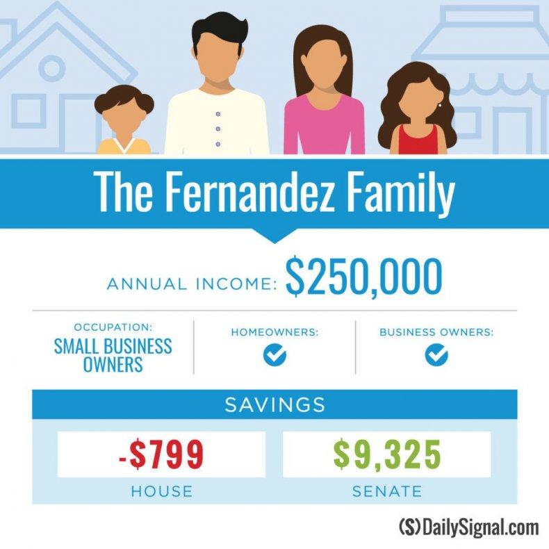 fernandezfamily-1024x1024