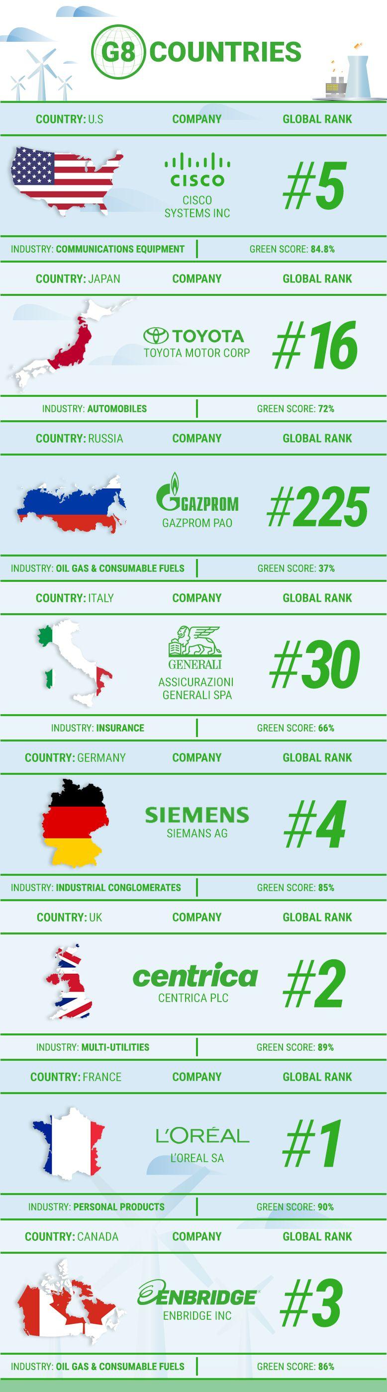 infographic_g8.jpg