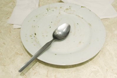 empty plate fasting