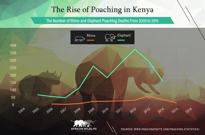 Poaching_Kenya